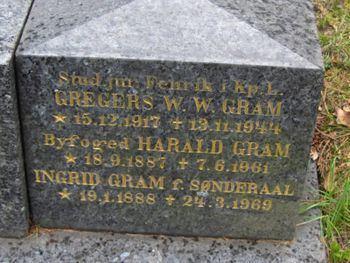 Gregers Gram Gregers Gram lokalhistoriewikino