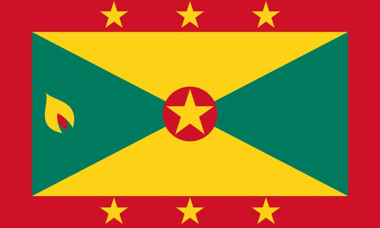 Grenada national cricket team