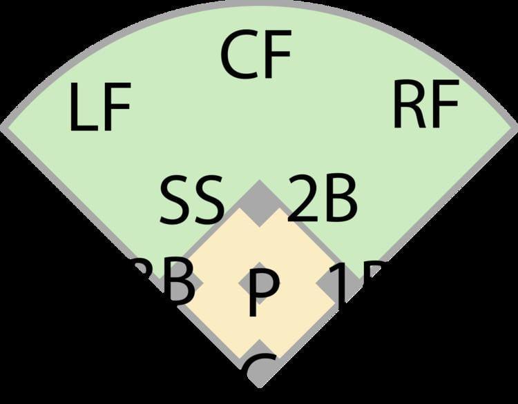 Ground ball pitcher