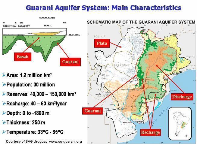 Guarani Aquifer WATER FOOD amp PEOPLE The Guaran Aquifer Ground Water in South