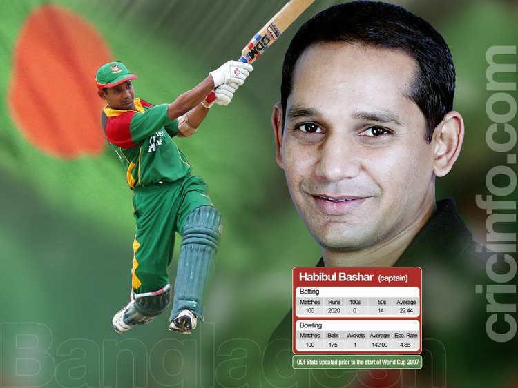 Habibul Bashar (Cricketer)
