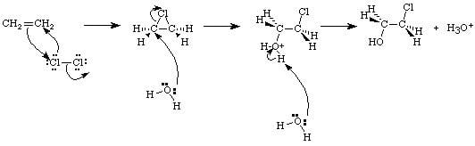 Halohydrin organic chemistry Formation of halohydrin vs alkyl dihalide