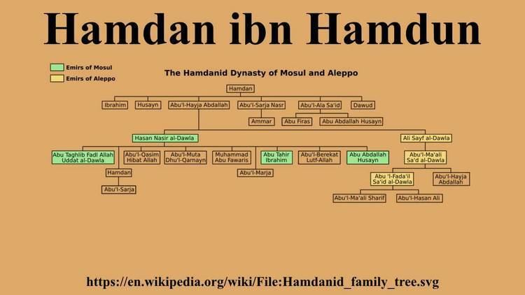 Hamdan ibn Hamdun Hamdan ibn Hamdun YouTube