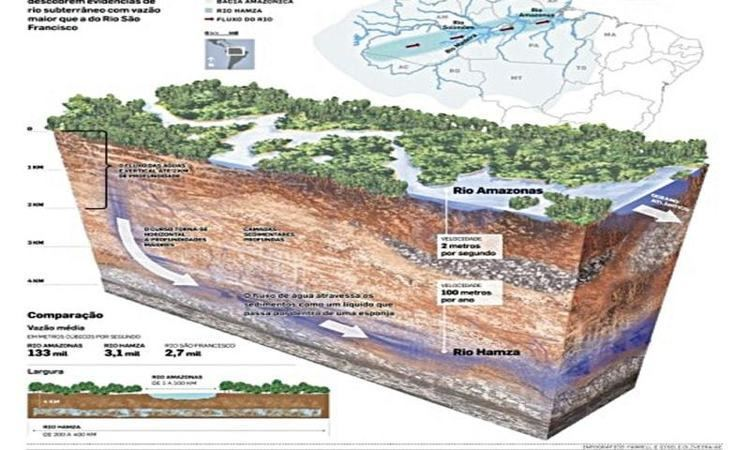 Hamza River Did you know facts Magazines DAWNCOM