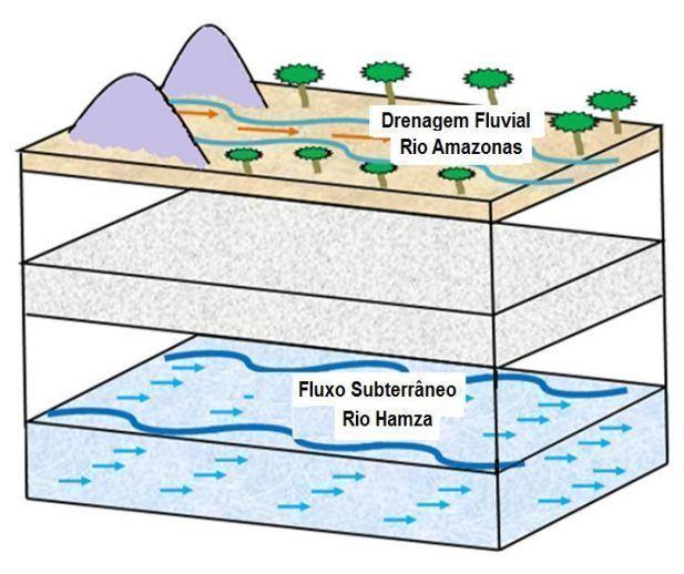 Hamza River Giant Underground River 39Rio Hamza39 Discovered 4km Beneath The