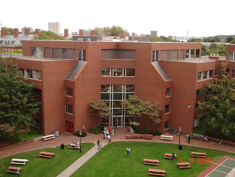 Harvard Institute for International Development