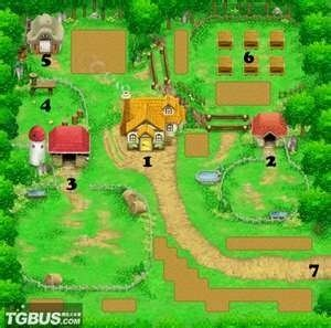 Harvest Moon (video game) - Alchetron, the free social