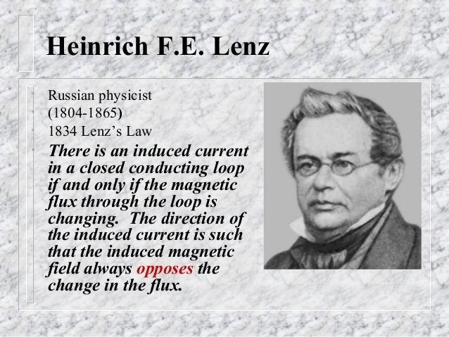 Emil Lenz Powerpoint presentation about lenzs law