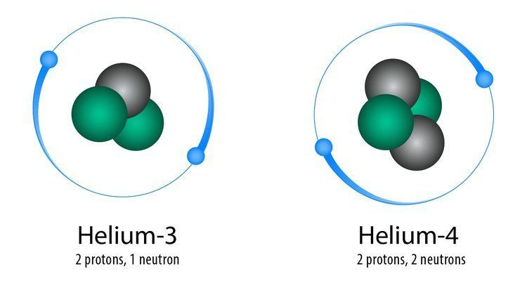 Helium-3 Helium 3 LaRouchePAC