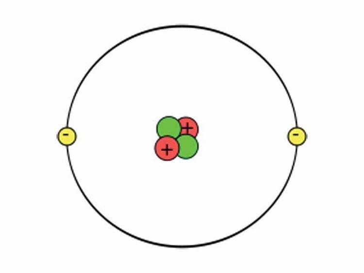 Helium atom The WikiPremed MCAT Course Image Archive Helium atom model