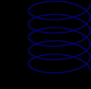 Helix File060322 helixsvg Wikimedia Commons