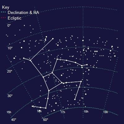 Hercules (constellation) Hercules Constellation on Top Astronomer