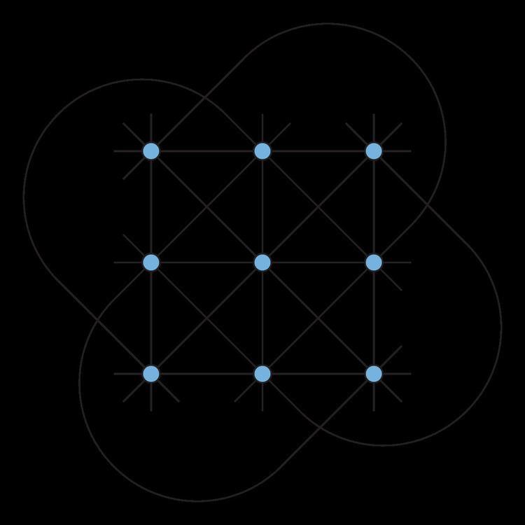 Hesse configuration
