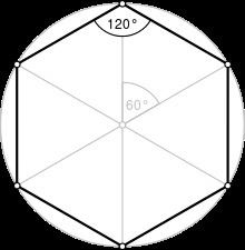 Hexagon httpsuploadwikimediaorgwikipediacommonsthu