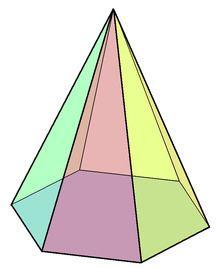 Hexagonal pyramid httpsuploadwikimediaorgwikipediacommonsthu