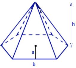 Hexagonal pyramid Volume of a Pyramid Find the Volume of a Pyramid MathTutorVistacom