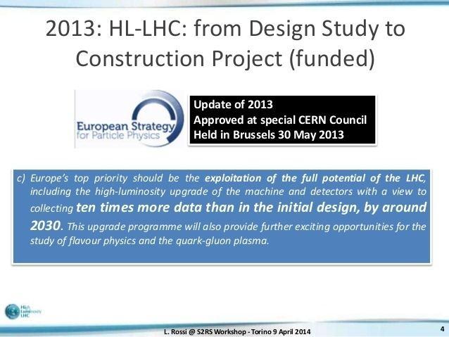 High Luminosity Large Hadron Collider High Luminosity Large Hadron Collider SR2S