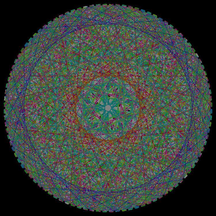 Higman–Sims graph