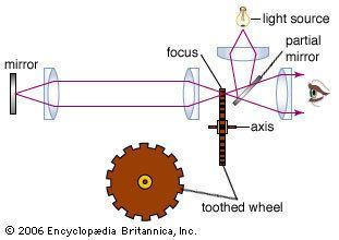 Hippolyte Fizeau ArmandHippolyteLouis Fizeau French physicist Britannicacom