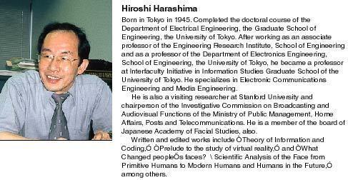 Hiroshi Harashima Concealed Face and Nameless Face Hiroshi Harashima