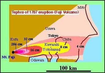Historic eruptions of Mount Fuji MAJOR VOLCANOES AND ERUPTIONS IN JAPAN Facts and Details