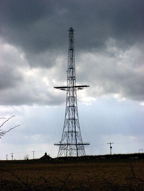History of radar