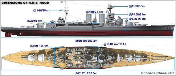 HMS Hood HMS Hood AssociationBattle Cruiser Hood Ship Specifications