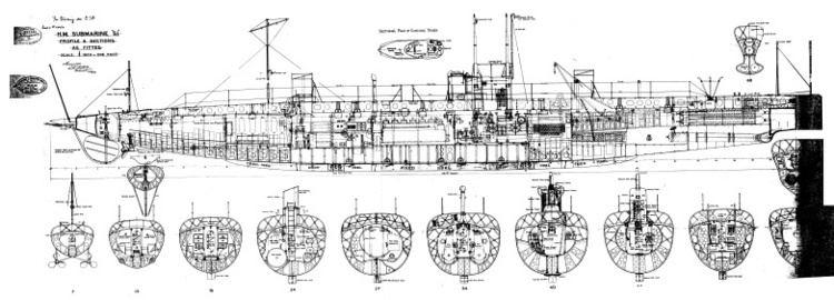 HMS S1 (1914)