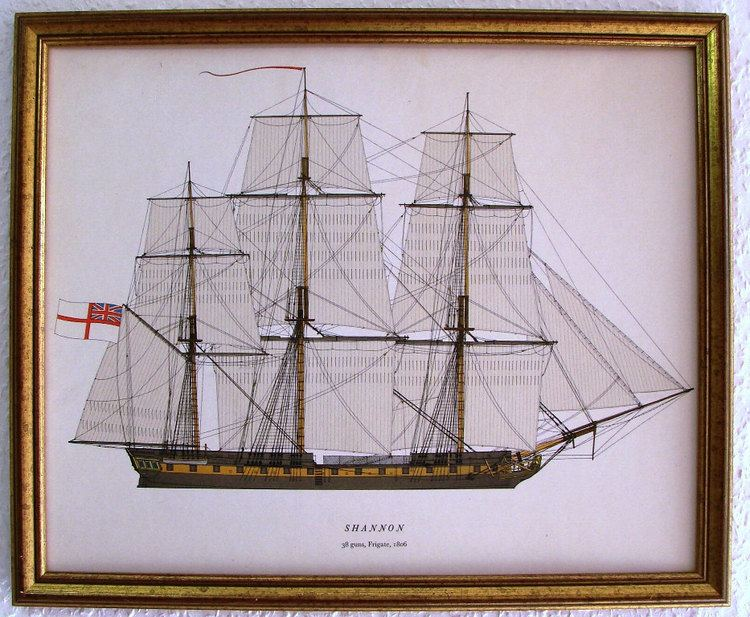 HMS Shannon (1806) WIP HMS Shannon 1806 38 guns Page 4 PiratesAhoy