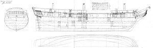 HMS Surprise (1796) HMS Surprise 1796 Wikipedia