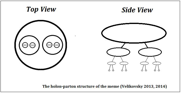 Holon Culture of Holon