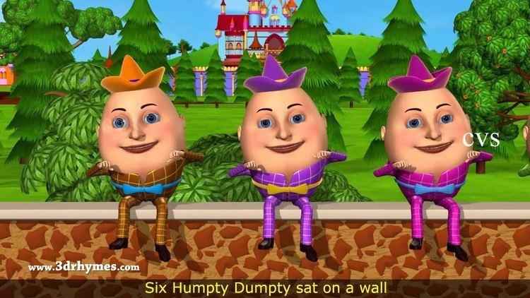 Humpty Dumpty Humpty Dumpty Nursery Rhyme 3D Animation English Rhymes for