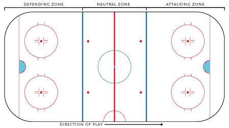 Ice hockey rink Ice hockey rink Wikipedia