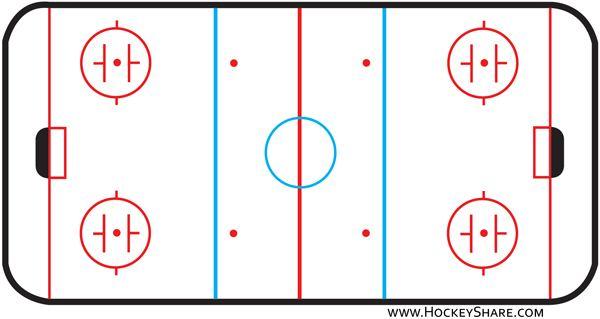 Ice hockey rink Hockey Rink Diagrams amp Practice Plan Templates HockeyShare Blog by
