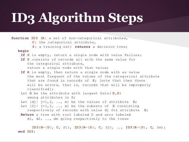 ID3 algorithm - Alchetron, The Free Social Encyclopedia