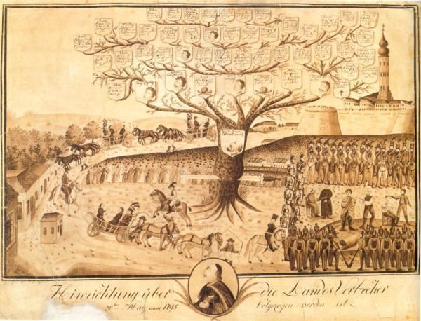Ignác Martinovics 1795 mjus 20n halt meg Martinovics Ignc vfordulk esemnyek