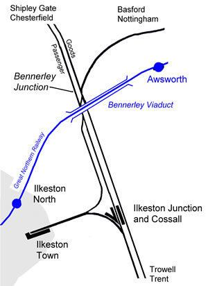 Ilkeston Junction and Cossall railway station