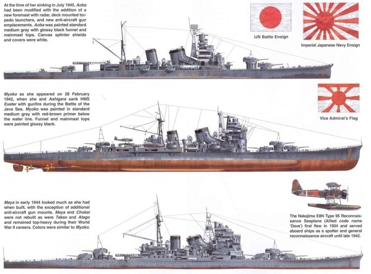 Imperial Japanese Navy 1000 images about Imperial Japanese Navy on Pinterest World war