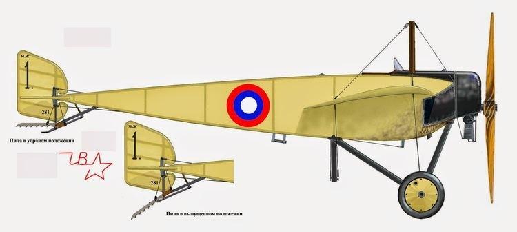 Imperial Russian Air Service 1bpblogspotcomLBv64dSFcxsVVGKQdqanuIAAAAAAA