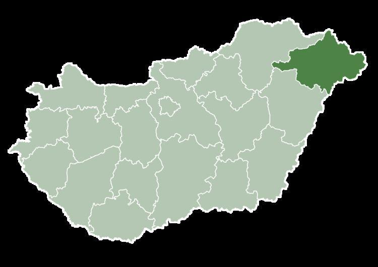 Index of Szabolcs-Szatmár-Bereg-related articles