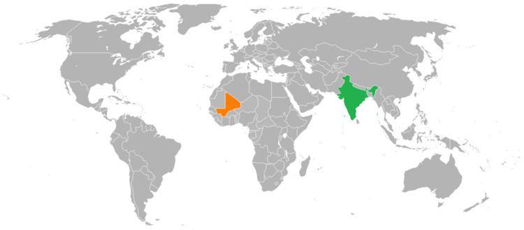 India–Mali relations