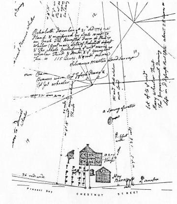 Ingalls–Wheeler–Horton Homestead Site