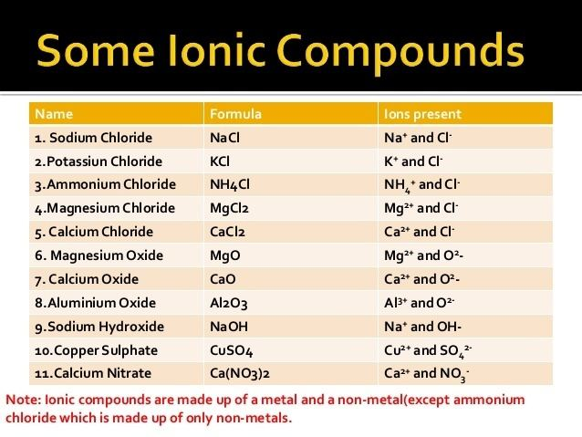 ionic compound