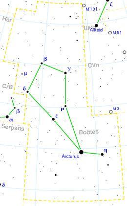 Iota Boötis httpsuploadwikimediaorgwikipediacommonsthu