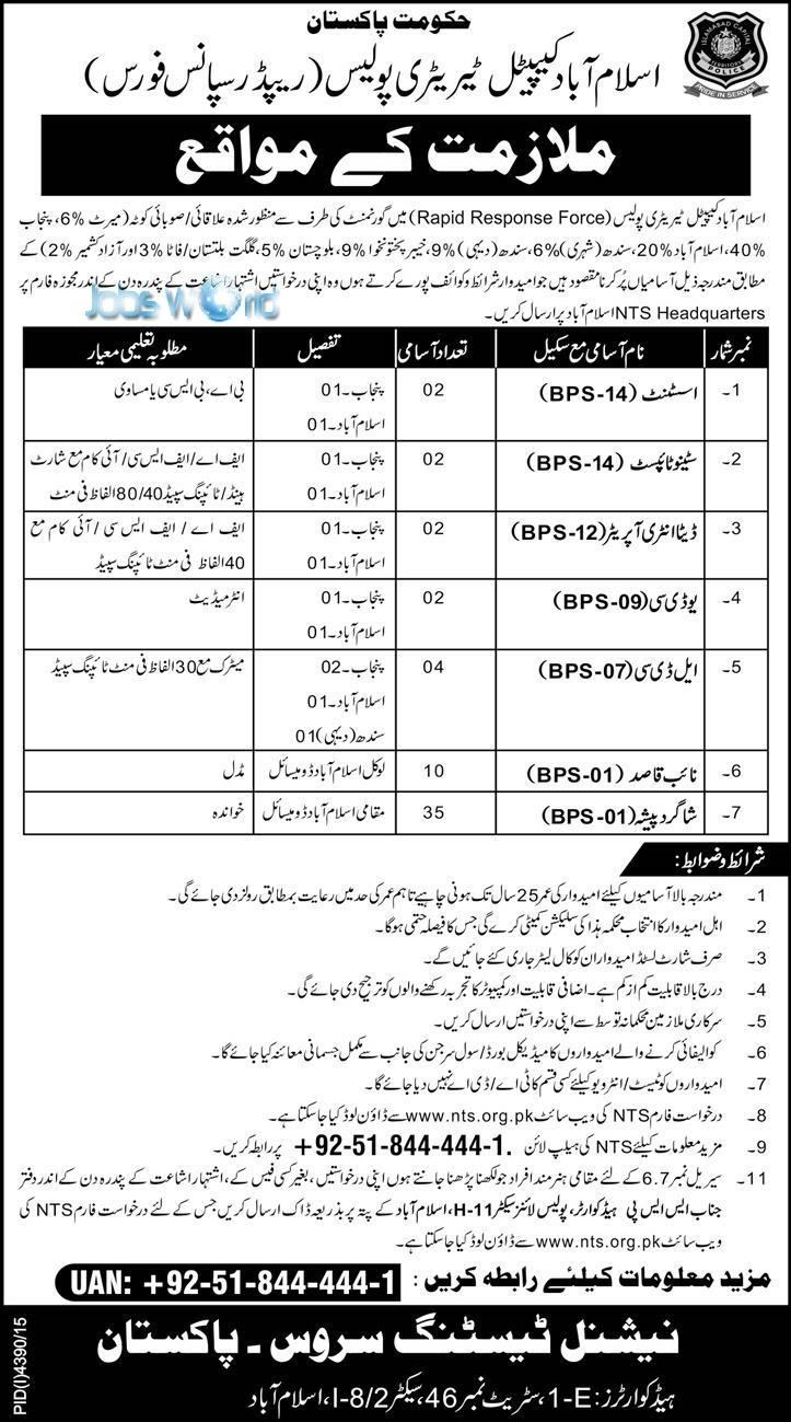 Islamabad Capital Territory Police Jobs 2016 Rapid Response Force