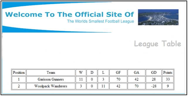 Isles of Scilly Football League wwwwhoateallthepiestvwpcontentuploads201202