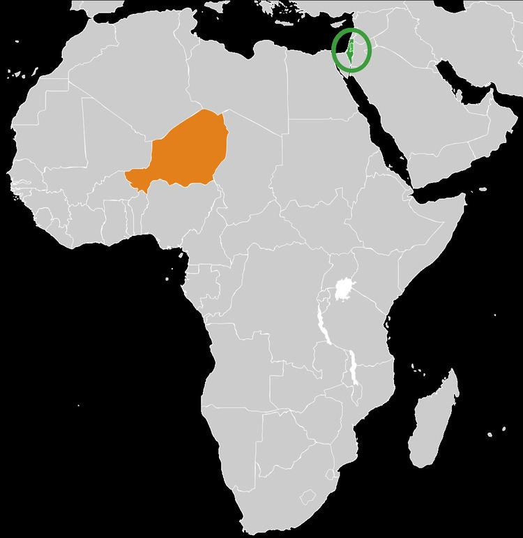 Israel–Niger relations