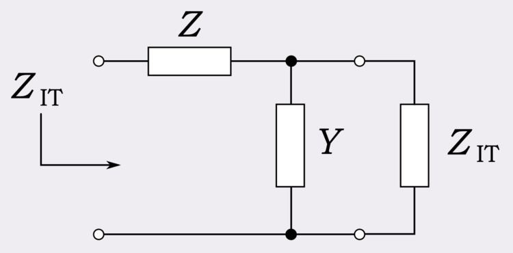 Iterative impedance