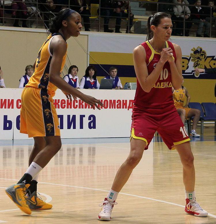 Iva Perovanovic