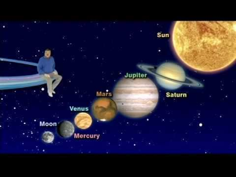 Jack Horkheimer Jack Horkheimer Star Gazer 5 Minute Aug 16 22 2010 YouTube